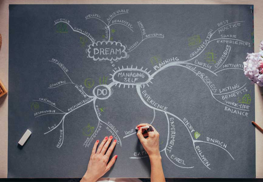 Woman drawing a mind map on a chalk board
